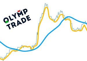 Olymp Trade penipuan atau tidak — Lebih dari 25.000 pengguna berdagang di platform setiap hari, dan jumlah mereka terus bertambah